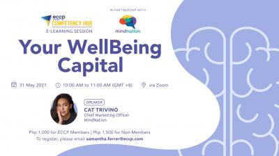Your WellBeing Capital